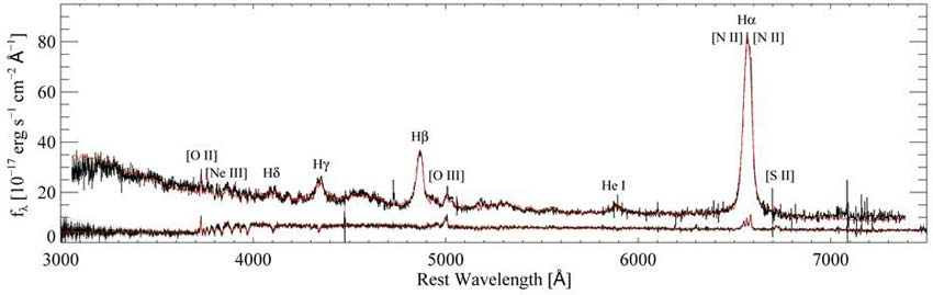 fluoride in tea the quasar has a redshift of z 0 246 but the change is more dramatic than the first fig 1